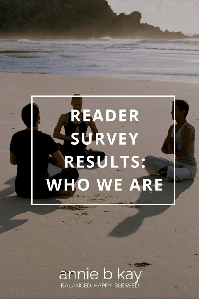 Reader Survey Results: Who We Are by Annie B Kay Pinterest