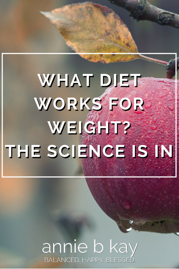 What Diet Works for Weight The Science is In by Annie B Kay -anniebkay.com